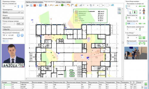 IP Video System Design Tool